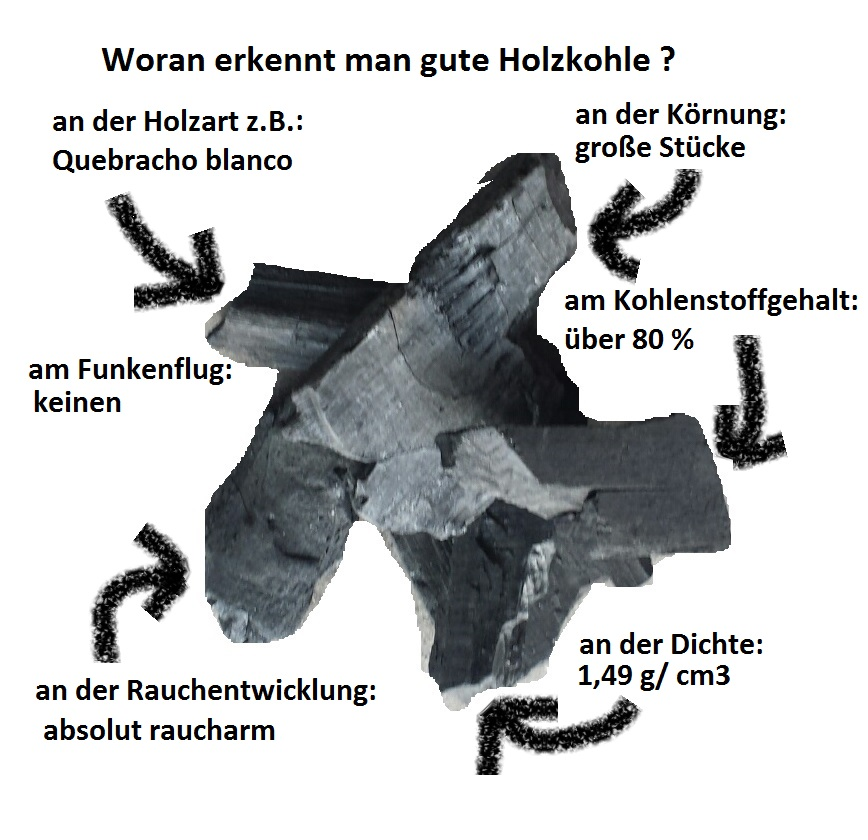 BlackSellig GmbH Frankfurt